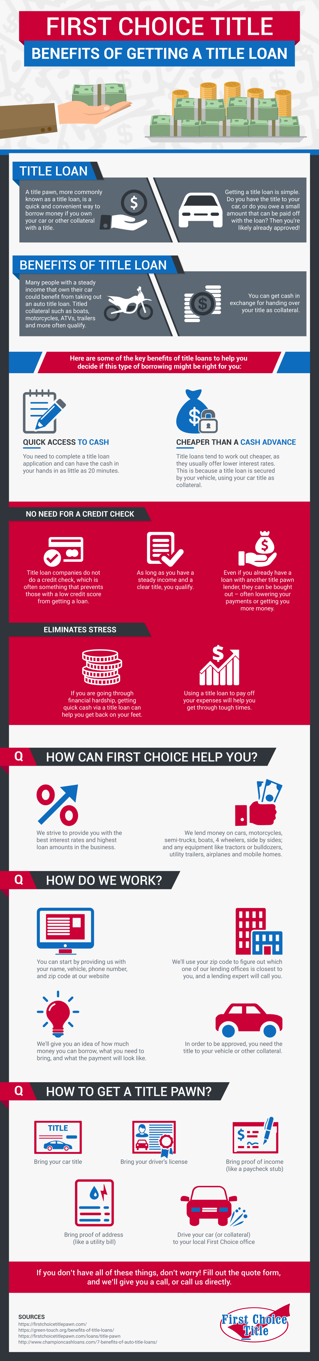 Infographic about the benefits of getting a title loan